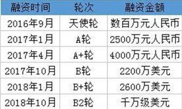 http://cools.qctt.cn/1539254430110.jpeg?imageMogr2/size-limit/1024k!