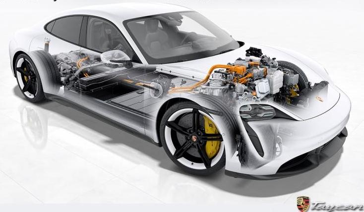 保时捷发布了其首款纯电动量产车Taycan
