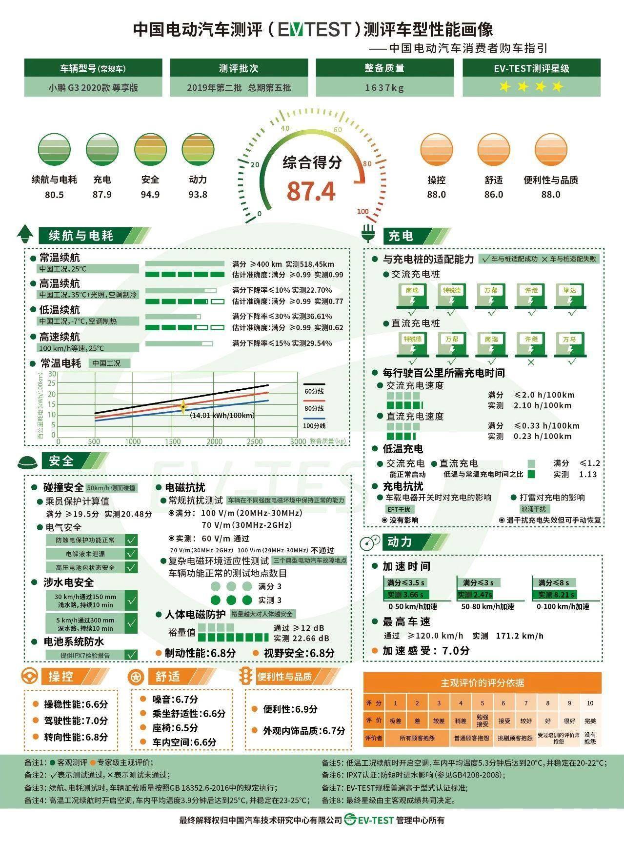 http://cools.qctt.cn/1577948783779.jpeg?imageMogr2/size-limit/1024k!
