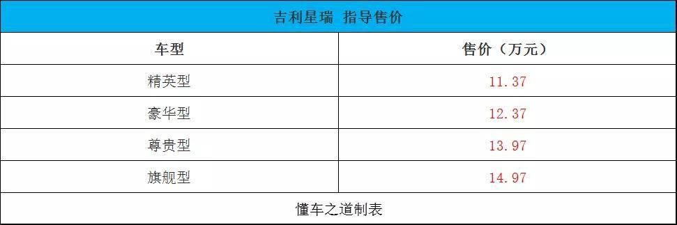 挑战合资热销轿车,吉利星瑞上市,售价11.37万起(图2)