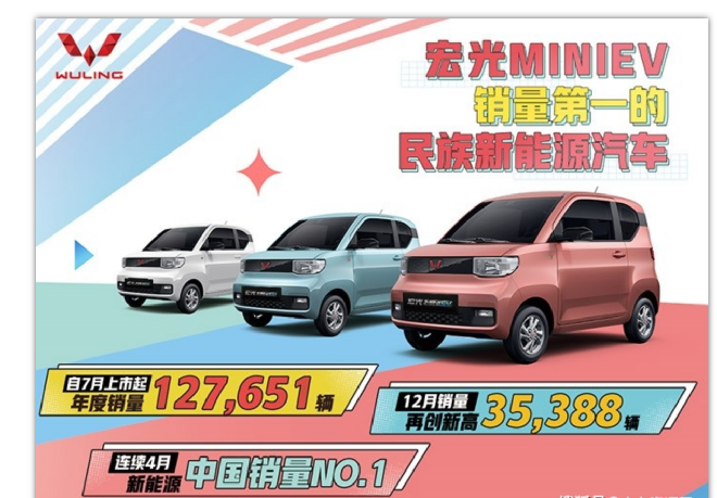 五菱出手果然不同!强劲势头荣获2020年中国纯电动汽车销量冠军