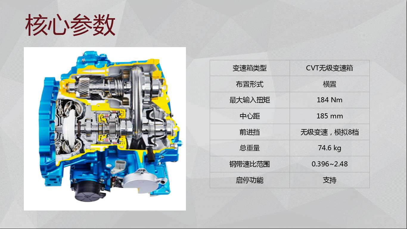 平顺gdp_图文 汽车设计72变 12 这是个有想法的换挡杆