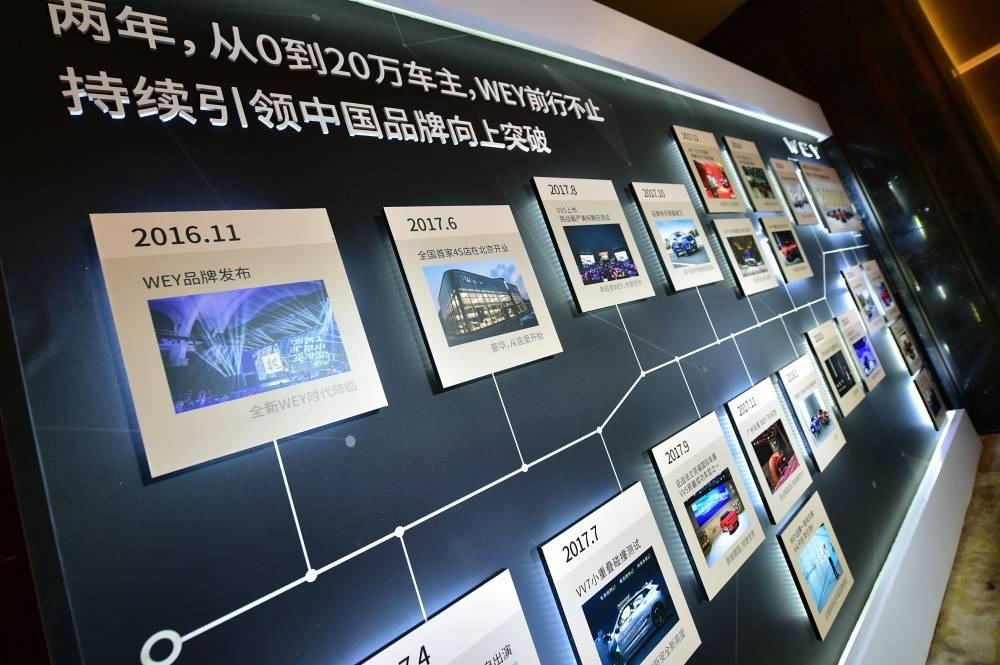 两年销量20万+ WEY如何引领中国品牌向上突破