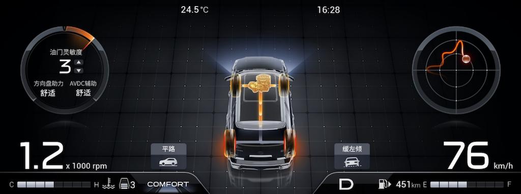 副本【新闻稿】媲美豪车的动控体验,全新第二代GS8 18.88万元开启预售845.png